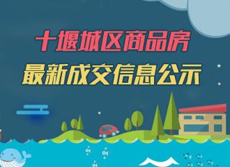 房管局权威数据发布:十堰城区商品房最新成交信息公示
