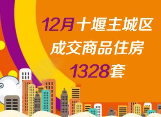 2017年12月十堰主城区成交商品住房1328套,成交面积140826.923平方米