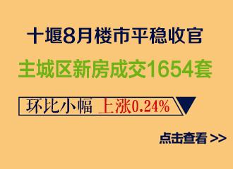 8月楼市平稳收官十堰主城区新房成交1654套环比小幅上涨0.24%