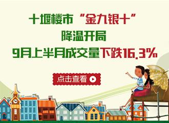 """十堰楼市""""金九银十""""降温开局9月上半月成交量下跌16.3%"""