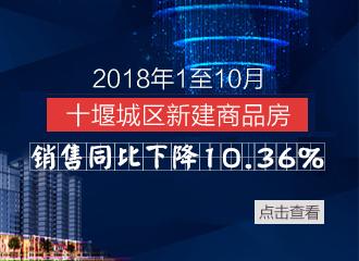 2018年1至10月十堰城区新建商品房销售同比下降10.36%