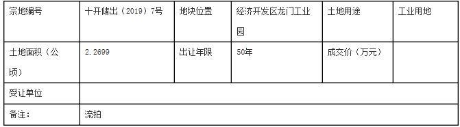 十堰市自然资源和规划局十堰经济技术开发区分局国有土地使用权招拍挂出让结果公示2019年第4号