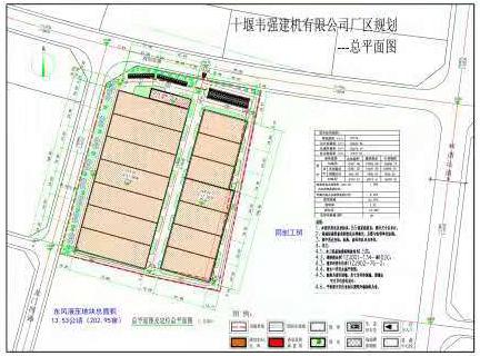 十堰韦强建机有限公司1#车间、2#车间项目<br> <br>建设工程规划许可批前公示<br>