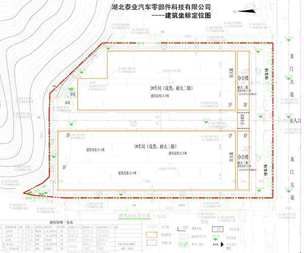 关于湖北泰业汽车零部件科技有限公司1#车间、2#车间、办公楼项目建设工程规划许可批前公示
