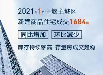 2021年1月十堰主城区新建商品住宅成交1684套