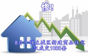 惨!8月十堰主城区新建商品住宅仅成交1088套